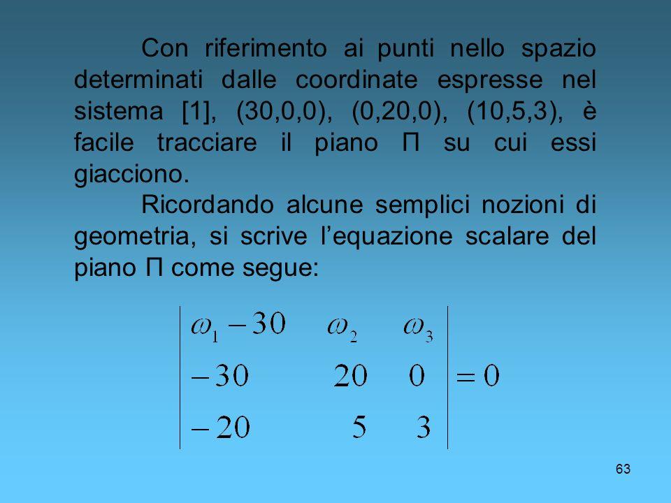Con riferimento ai punti nello spazio determinati dalle coordinate espresse nel sistema [1], (30,0,0), (0,20,0), (10,5,3), è facile tracciare il piano Π su cui essi giacciono.